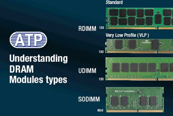 computer-memory-types-dram-ram-module
