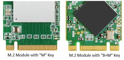 M 2 Interface, Key and Socket explained